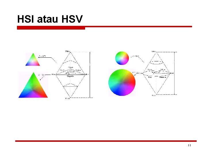 HSI atau HSV 11