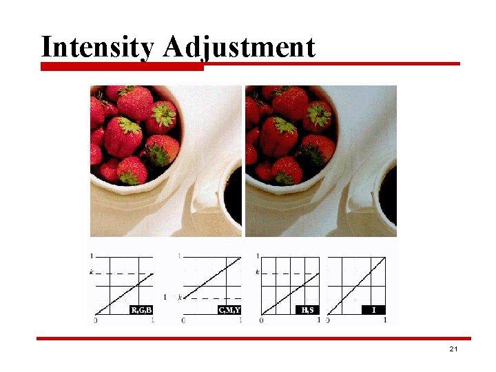 Intensity Adjustment 21