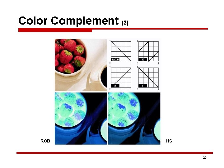 Color Complement (2) RGB HSI 23