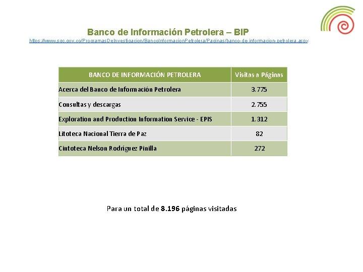 Banco de Información Petrolera – BIP https: //www. sgc. gov. co/Programas. De. Investigacion/Banco. Informacion.
