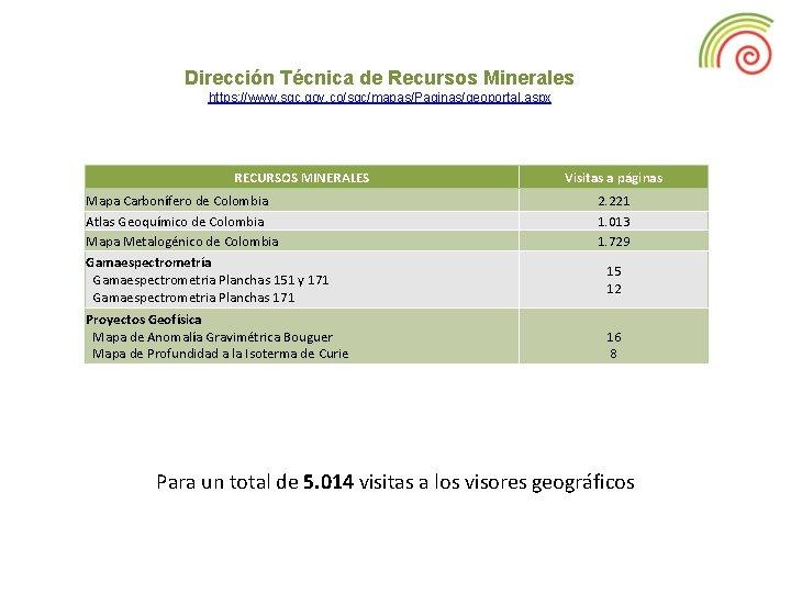 Dirección Técnica de Recursos Minerales https: //www. sgc. gov. co/sgc/mapas/Paginas/geoportal. aspx RECURSOS MINERALES Mapa