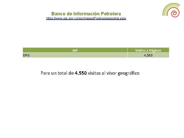 Banco de Información Petrolera https: //www. sgc. gov. co/sgc/mapas/Paginas/geoportal. aspx BIP EPIS Visitas a