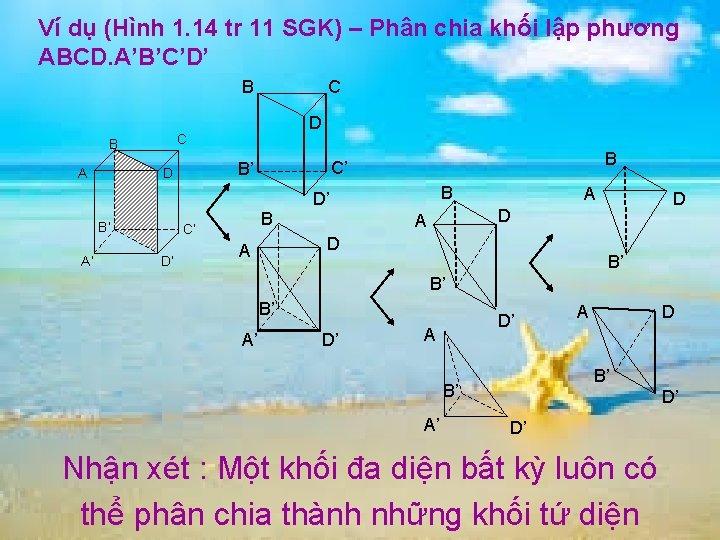Ví dụ (Hình 1. 14 tr 11 SGK) – Phân chia khối lập phương