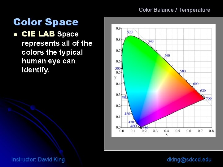 Color Balance / Temperature Color Space l CIE LAB Space represents all of the