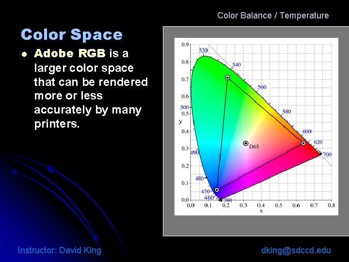 Color Balance / Temperature Color Space l Adobe RGB is a larger color space