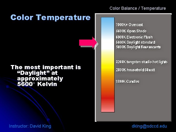 """Color Balance / Temperature Color Temperature The most important is """"Daylight"""" at approximately 5600"""