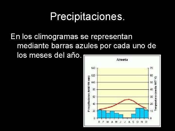 Precipitaciones. En los climogramas se representan mediante barras azules por cada uno de los