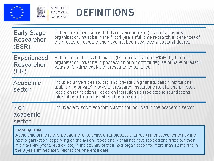 DEFINITIONS Early Stage Researcher (ESR) At the time of recruitment (ITN) or secondment (RISE)