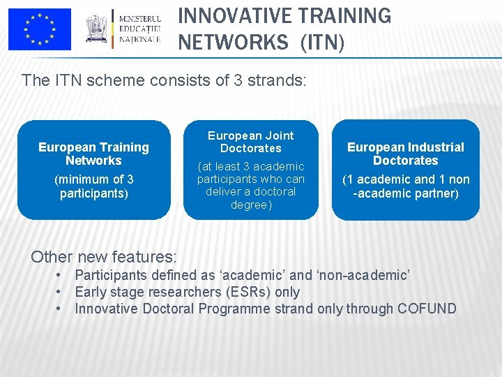 INNOVATIVE TRAINING NETWORKS (ITN) The ITN scheme consists of 3 strands: European Training Networks