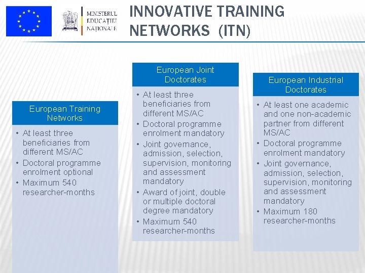 INNOVATIVE TRAINING NETWORKS (ITN) European Joint Doctorates European Training Networks • At least three