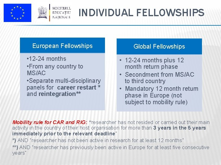 INDIVIDUAL FELLOWSHIPS European Fellowships • 12 -24 months • From any country to MS/AC