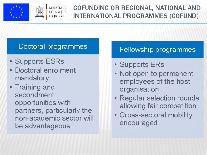 COFUNDING OR REGIONAL, NATIONAL AND INTERNATIONAL PROGRAMMES (COFUND) Doctoral programmes Fellowship programmes • Supports