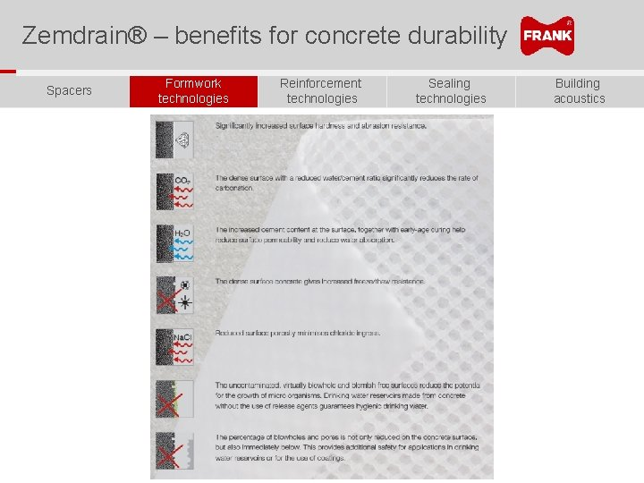 Zemdrain® – benefits for concrete durability Spacers Formwork technologies Reinforcement technologies Sealing technologies Building