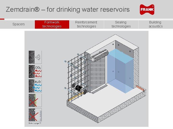 Zemdrain® – for drinking water reservoirs Spacers Formwork technologies Reinforcement technologies Sealing technologies Building