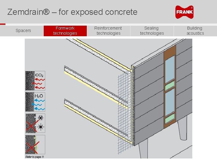 Zemdrain® – for exposed concrete Spacers Formwork technologies Reinforcement technologies Sealing technologies Building acoustics