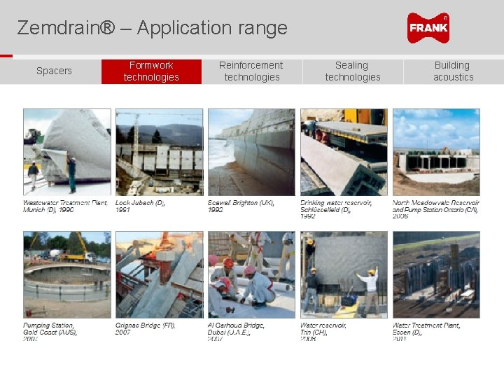 Zemdrain® – Application range Spacers Formwork technologies Reinforcement technologies Sealing technologies Building acoustics