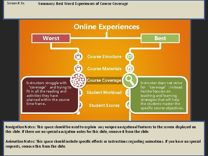 Screen #: 8 c. Summary: Best Worst Experiences of Course Coverage Online Experiences Worst