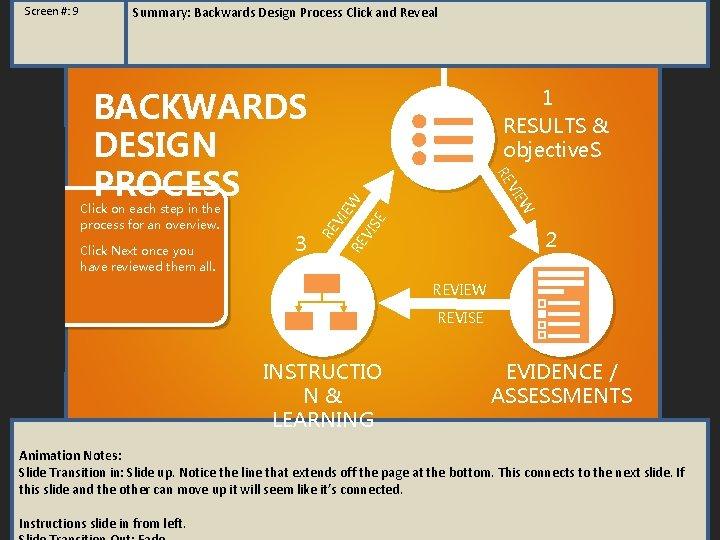 Summary: Backwards Design Process Click and Reveal SE EW 2 RE VI VI 3