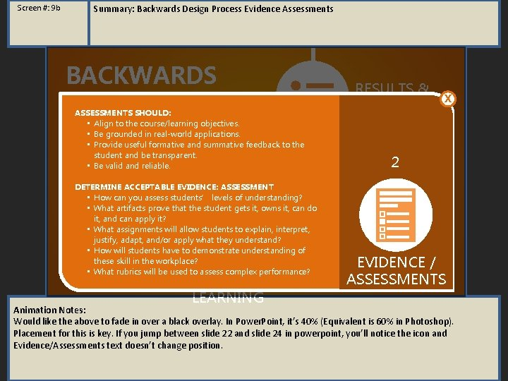 Screen #: 9 b Summary: Backwards Design Process Evidence Assessments BACKWARDS DESIGN PROCESS SE