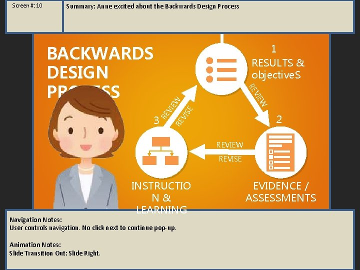 Summary: Anne excited about the Backwards Design Process 1 RESULTS & objective. S 2