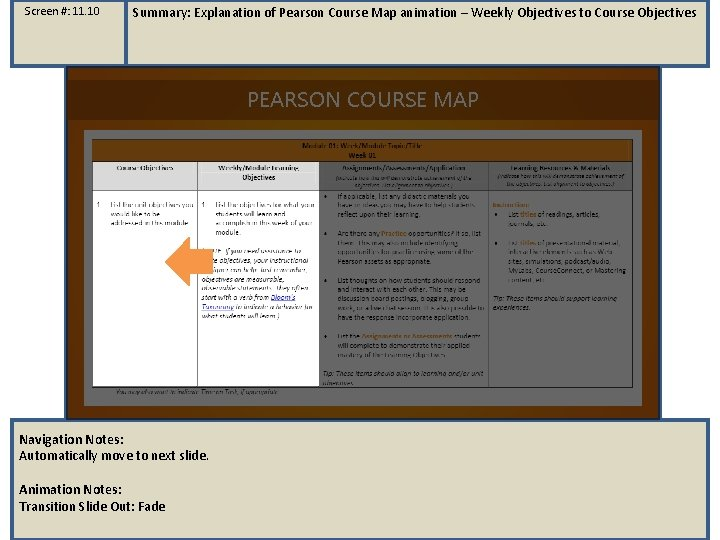 Screen #: 11. 10 Summary: Explanation of Pearson Course Map animation – Weekly Objectives