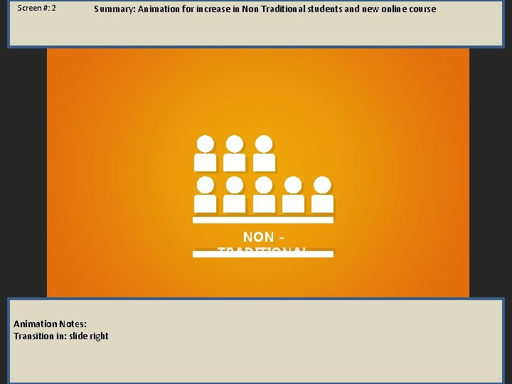 Screen #: 2 Summary: Animation for increase in Non Traditional students and new online