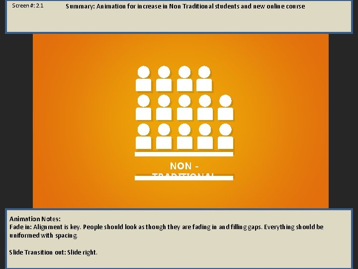 Screen #: 2. 1 Summary: Animation for increase in Non Traditional students and new