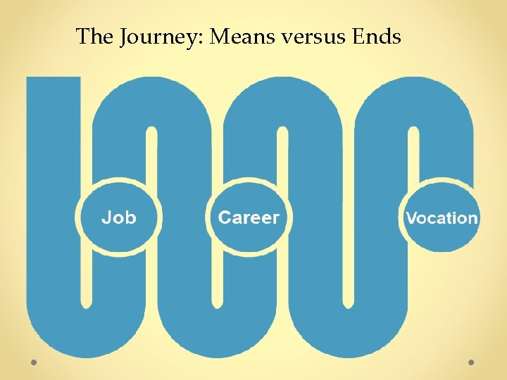 The Journey: Means versus Ends