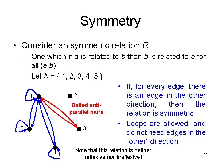 Symmetry • Consider an symmetric relation R – One which if a is related