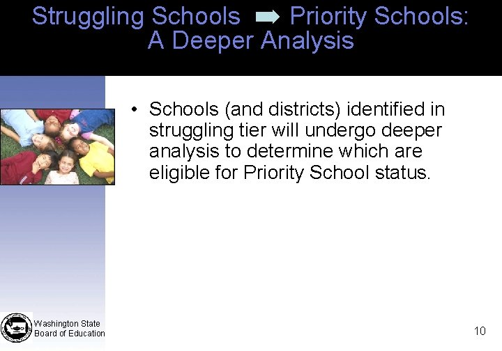 Struggling Schools Priority Schools: A Deeper Analysis • Schools (and districts) identified in struggling