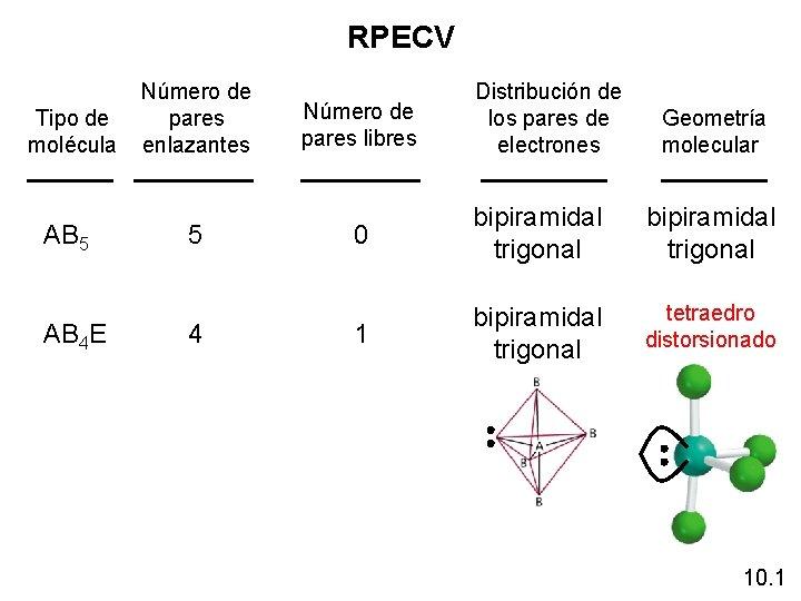 RPECV Tipo de molécula AB 5 AB 4 E Número de pares enlazantes 5