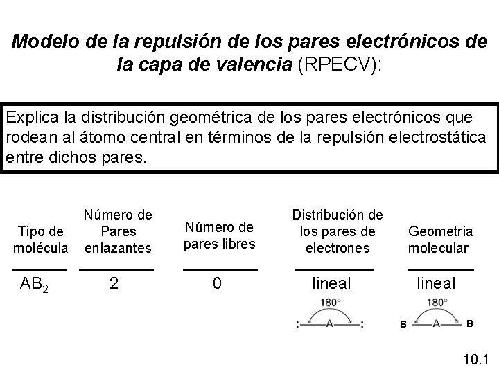 Modelo de la repulsión de los pares electrónicos de la capa de valencia (RPECV):