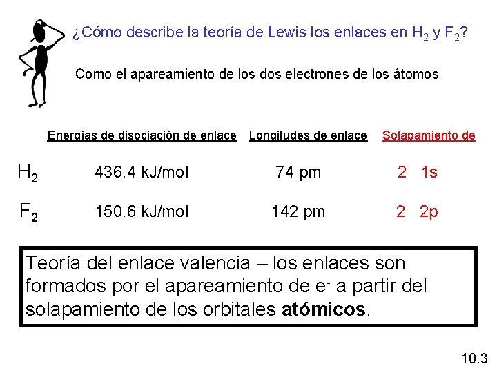 ¿Cómo describe la teoría de Lewis los enlaces en H 2 y F 2?