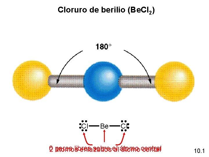 Cloruro de berilio (Be. Cl 2) Cl Be Cl 0 pares libres sobre el
