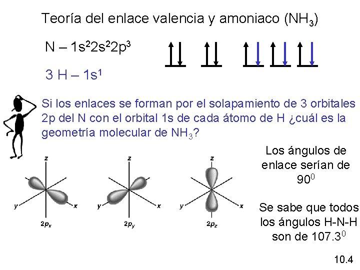 Teoría del enlace valencia y amoniaco (NH 3) N – 1 s 22 p