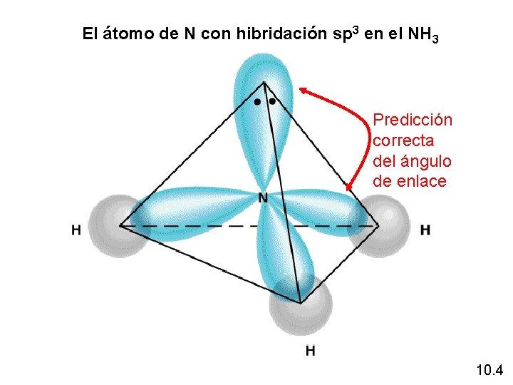 El átomo de N con hibridación sp 3 en el NH 3 Predicción correcta