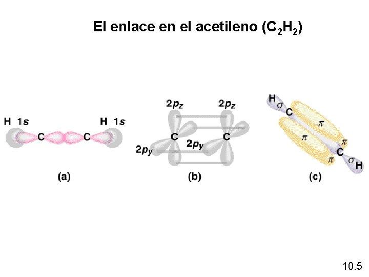 El enlace en el acetileno (C 2 H 2) 10. 5