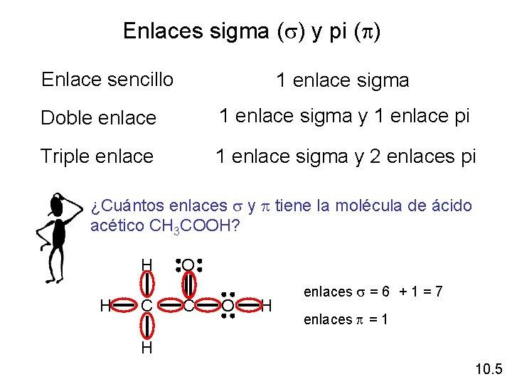 Enlaces sigma (s) y pi (p) Enlace sencillo 1 enlace sigma Doble enlace 1