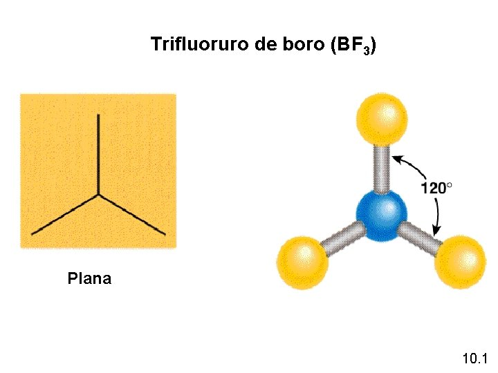 Trifluoruro de boro (BF 3) Plana 10. 1