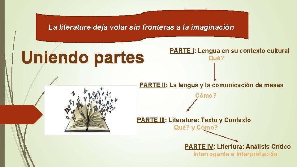 La literature deja volar sin fronteras a la imaginación Uniendo partes PARTE I: Lengua