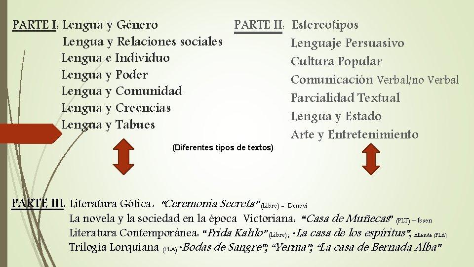 PARTE I: Lengua y Género PARTE II: Lengua y Relaciones sociales Lengua e Individuo