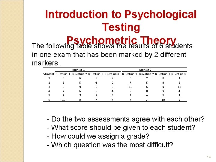 Introduction to Psychological Testing Psychometric Theory The following table shows the results of 6