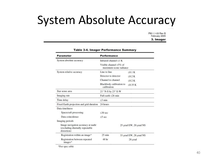 System Absolute Accuracy 40