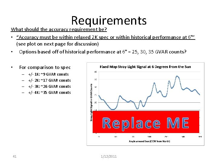 """Requirements What should the accuracy requirement be? • """"Accuracy must be within relaxed 2"""
