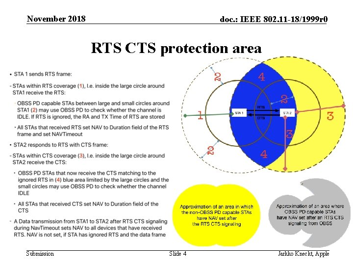 November 2018 doc. : IEEE 802. 11 -18/1999 r 0 RTS CTS protection area