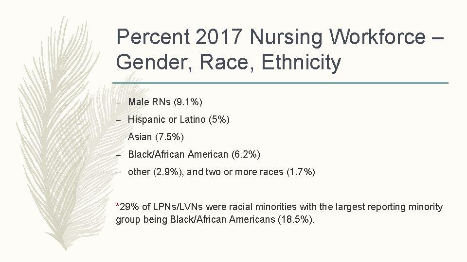 Percent 2017 Nursing Workforce – Gender, Race, Ethnicity – Male RNs (9. 1%) –