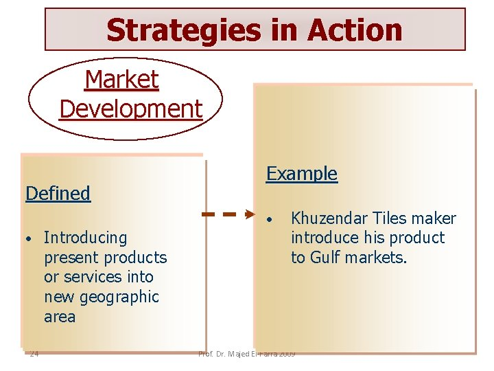 Strategies in Action Market Development Defined Example • • 24 Introducing present products or
