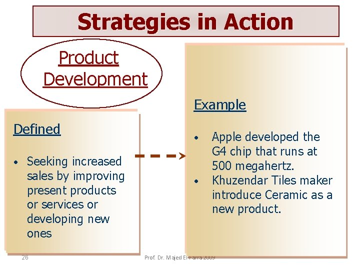 Strategies in Action Product Development Example Defined • Seeking increased sales by improving present