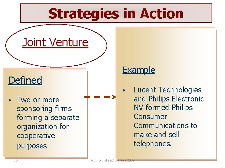 Strategies in Action Joint Venture Defined • Two or more sponsoring firms forming a