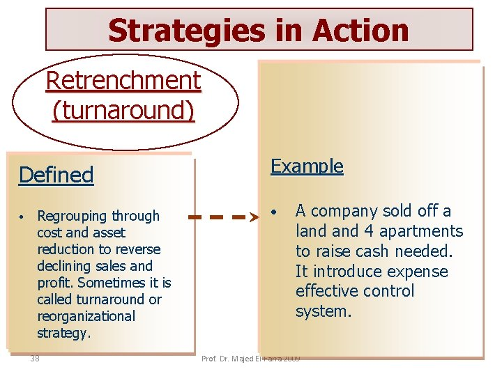 Strategies in Action Retrenchment (turnaround) Defined • Regrouping through cost and asset reduction to